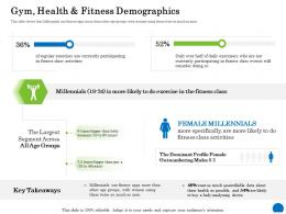 Gym Health And Fitness Demographics Ppt Powerpoint Presentation Outline Mockup
