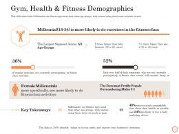 Gym Health And Fitness Demographics Wellness Industry Overview Ppt Show Deck