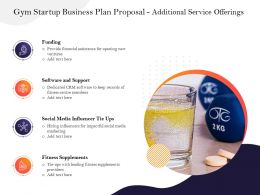 Gym Startup Business Plan Proposal Additional Service Offerings Ppt Powerpoint Presentation Ideas