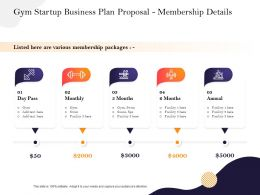 Gym Startup Business Plan Proposal Membership Details Ppt Powerpoint Presentation Show