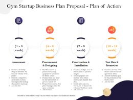 Gym Startup Business Plan Proposal Plan Of Action Ppt Powerpoint Presentation Infographic