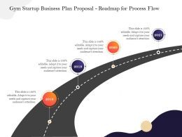 Gym Startup Business Plan Proposal Roadmap For Process Flow Ppt Powerpoint Presentation Ideas