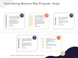 Gym Startup Business Plan Proposal Scope Ppt Powerpoint Presentation Pictures Example Topics