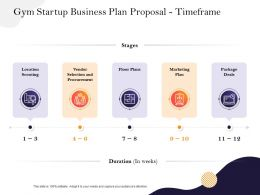 Gym Startup Business Plan Proposal Timeframe Ppt Powerpoint Presentation Ideas Portrait