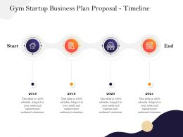 Gym Startup Business Plan Proposal Timeline Ppt Powerpoint Presentation Show Infographics