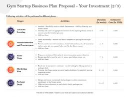Gym Startup Business Plan Proposal Your Investment Floor Ppt Powerpoint Presentation File
