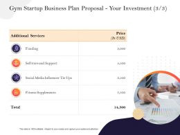 Gym Startup Business Plan Proposal Your Investment Tie Ppt Powerpoint Presentation Summary