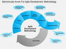 Ha Semicircular Arrow For Agile Development Methodology Powerpoint Template