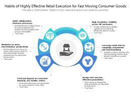 Habits Of Highly Effective Retail Execution For Fast Moving Consumer Goods