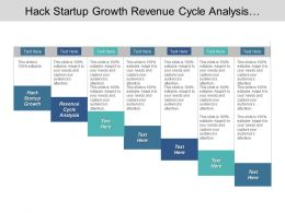 Hack Startup Growth Revenue Cycle Analysis Product Segmentation Cpb