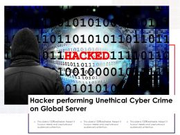 Hacker Performing Unethical Cyber Crime On Global Server