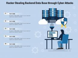 Hacker Stealing Backend Data Base Through Cyber Attacks