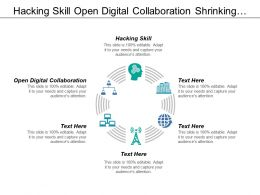 Hacking Skill Open Digital Collaboration Shrinking Human Employment