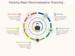 Hacking Steps Reconnaissance Scanning Covering Tracks
