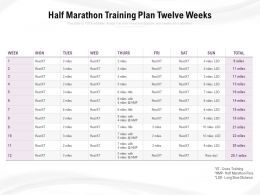 Half Marathon Training Plan Twelve Weeks