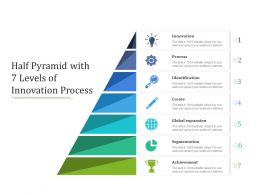 Half Pyramid With 7 Levels Of Innovation Process
