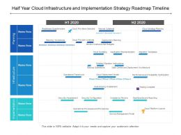 Half Year Cloud Infrastructure And Implementation Strategy Roadmap Timeline