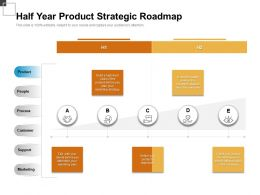 Half Year Product Strategic Roadmap