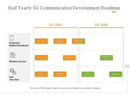 Half Yearly 5G Communication Development Roadmap