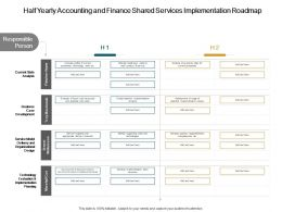 Half Yearly Accounting And Finance Shared Services Implementation Roadmap