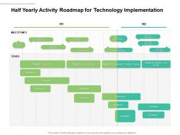 Half Yearly Activity Roadmap For Technology Implementation