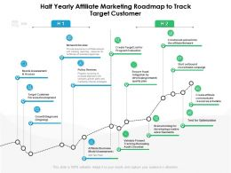 Half Yearly Affiliate Marketing Roadmap To Track Target Customer