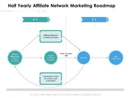 Half Yearly Affiliate Network Marketing Roadmap