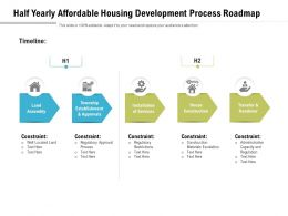 Half Yearly Affordable Housing Development Process Roadmap