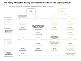 Half Yearly Affordable Housing Development Roadmap With Approval Process