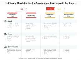 Half Yearly Affordable Housing Development Roadmap With Key Stages