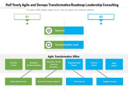 Half Yearly Agile And Devops Transformation Roadmap Leadership Consulting