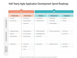Half Yearly Agile Application Development Sprint Roadmap