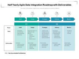 Half Yearly Agile Data Integration Roadmap With Deliverables