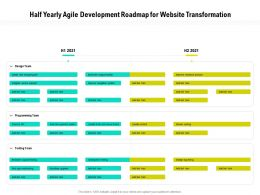 Half Yearly Agile Development Roadmap For Website Transformation