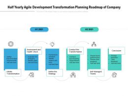 Half Yearly Agile Development Transformation Planning Roadmap Of Company