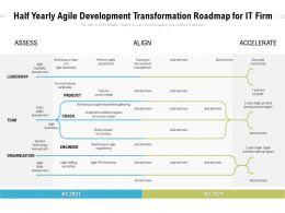 Half Yearly Agile Development Transformation Roadmap For IT Firm