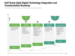 Half Yearly Agile Digital Technology Integration And Transformation Roadmap