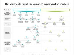 Half Yearly Agile Digital Transformation Implementation Roadmap