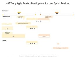 Half Yearly Agile Product Development For User Sprint Roadmap