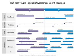 Half Yearly Agile Product Development Sprint Roadmap