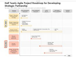 Half Yearly Agile Project Roadmap For Developing Strategic Partnership