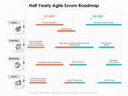 Half Yearly Agile Scrum Roadmap