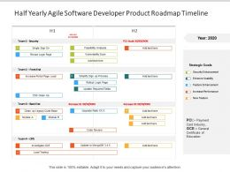 Half Yearly Agile Software Developer Product Roadmap Timeline