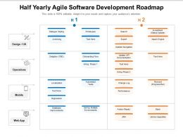 Half Yearly Agile Software Development Roadmap
