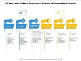 Half Yearly Agile Software Development Roadmap With Construction Iterations