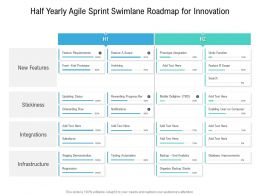 Half Yearly Agile Sprint Swimlane Roadmap For Innovation