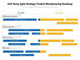 Half Yearly Agile Strategic Product Manufacturing Roadmap