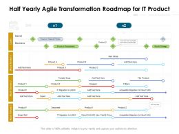Half Yearly Agile Transformation Roadmap For It Product