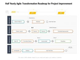 Half Yearly Agile Transformation Roadmap For Project Improvement