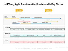 Half Yearly Agile Transformation Roadmap With Key Phases